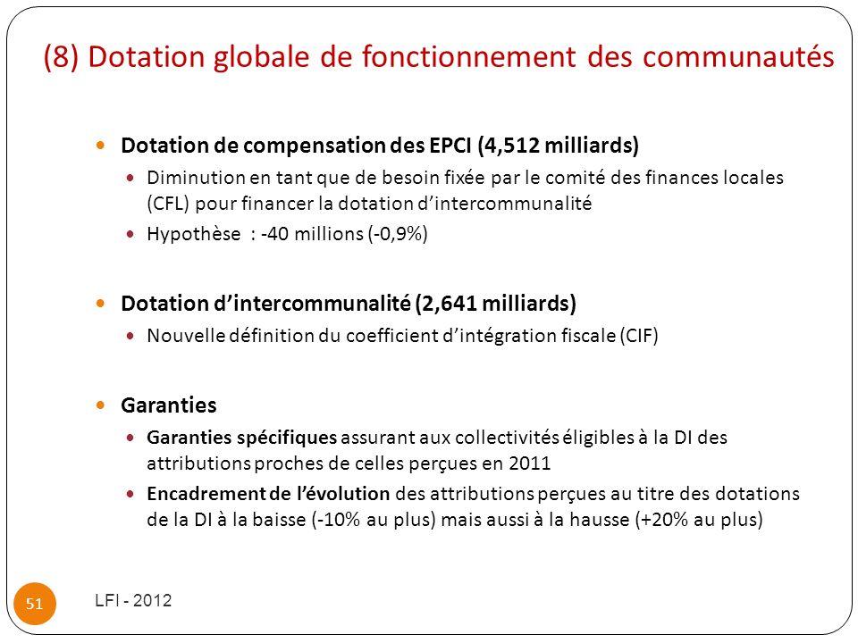 (8) Dotation globale de fonctionnement des communautés Dotation de compensation des EPCI (4,512 milliards) Diminution en tant que de besoin fixée par