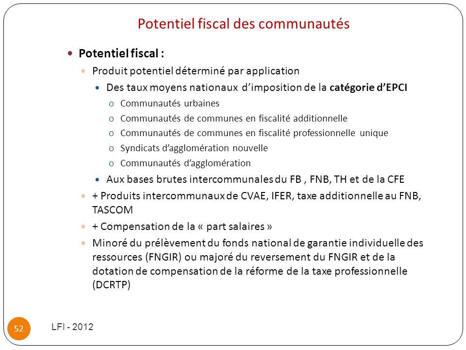 Potentiel fiscal des communautés Potentiel fiscal : Produit potentiel déterminé par application Des taux moyens nationaux dimposition de la catégorie