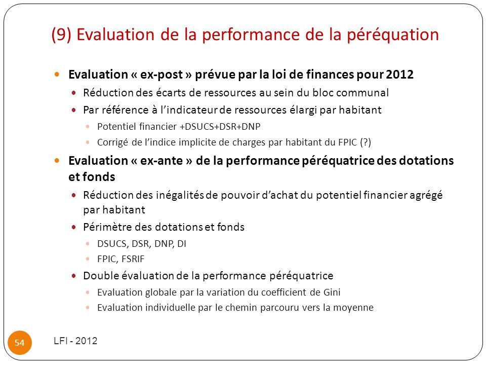 (9) Evaluation de la performance de la péréquation Evaluation « ex-post » prévue par la loi de finances pour 2012 Réduction des écarts de ressources a
