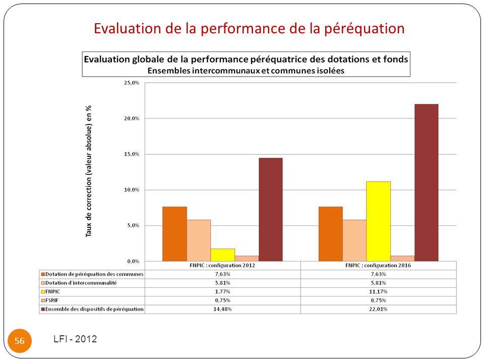 Evaluation de la performance de la péréquation LFI - 2012 56