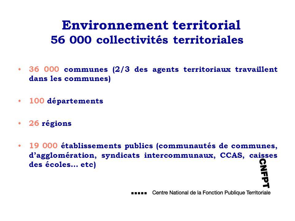 36 000 communes (2/3 des agents territoriaux travaillent dans les communes) 100 départements 26 régions 19 000 établissements publics (communautés de