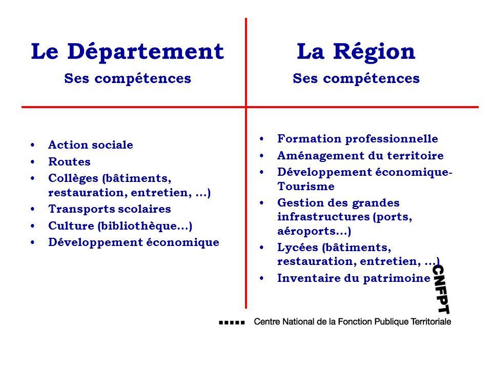 La Région Ses compétences Formation professionnelle Aménagement du territoire Développement économique- Tourisme Gestion des grandes infrastructures (