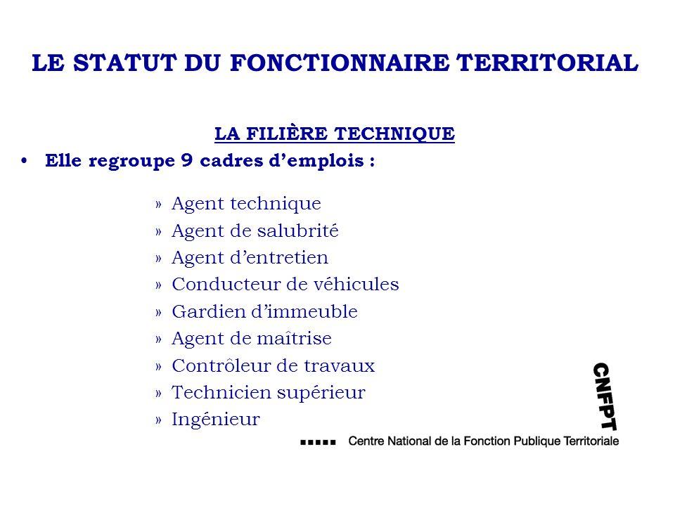 LE STATUT DU FONCTIONNAIRE TERRITORIAL LA FILIÈRE TECHNIQUE Elle regroupe 9 cadres demplois : »Agent technique »Agent de salubrité »Agent dentretien »