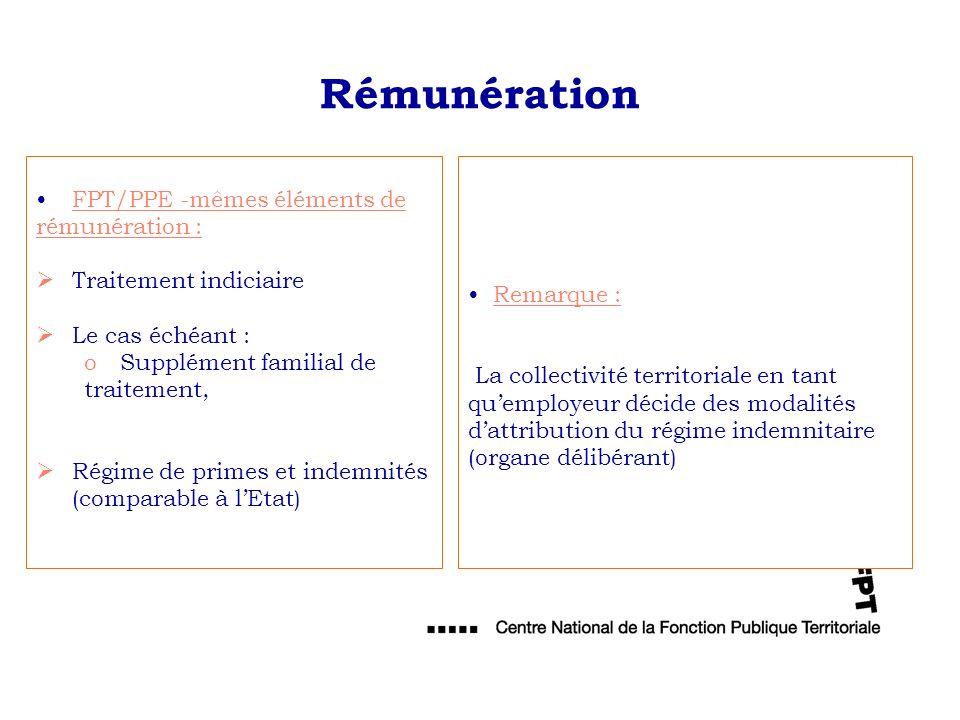 Rémunération FPT/PPE -mêmes éléments de rémunération : Traitement indiciaire Le cas échéant : oSoSupplément familial de traitement, Régime de primes e