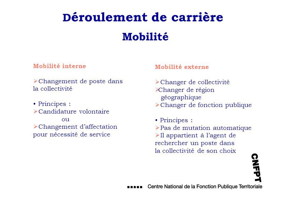 D éroulement de carrière Mobilité Mobilité interne Changement de poste dans la collectivité Principes : Candidature volontaire ou Changement daffectat