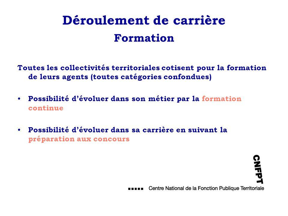 Déroulement de carrière Formation Toutes les collectivités territoriales cotisent pour la formation de leurs agents (toutes catégories confondues) Pos