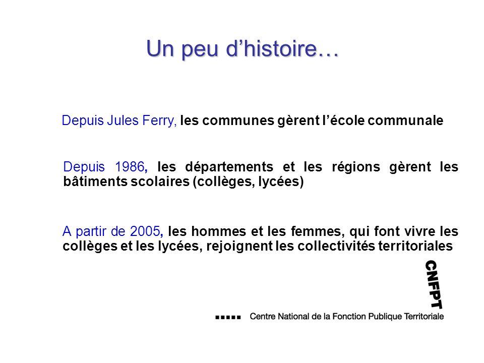 Un peu dhistoire… Depuis Jules Ferry, les communes gèrent lécole communale Depuis 1986, les départements et les régions gèrent les bâtiments scolaires