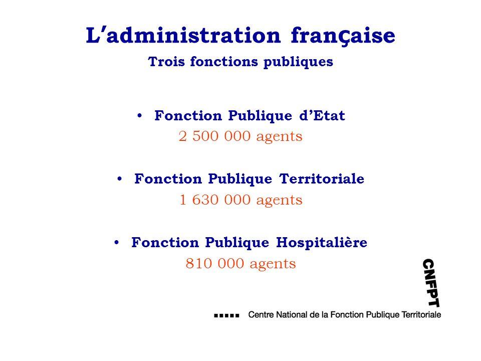 L administration fran ç aise Trois fonctions publiques Fonction Publique dEtat 2 500 000 agents Fonction Publique Territoriale 1 630 000 agents Foncti