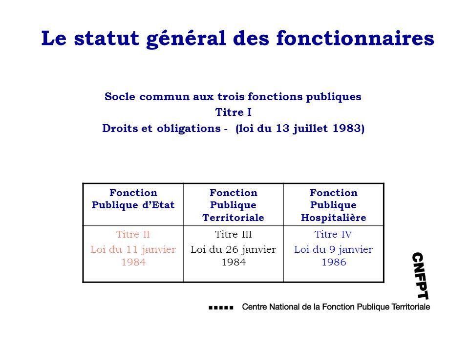 Le statut général des fonctionnaires Socle commun aux trois fonctions publiques Titre I Droits et obligations - (loi du 13 juillet 1983) Fonction Publ