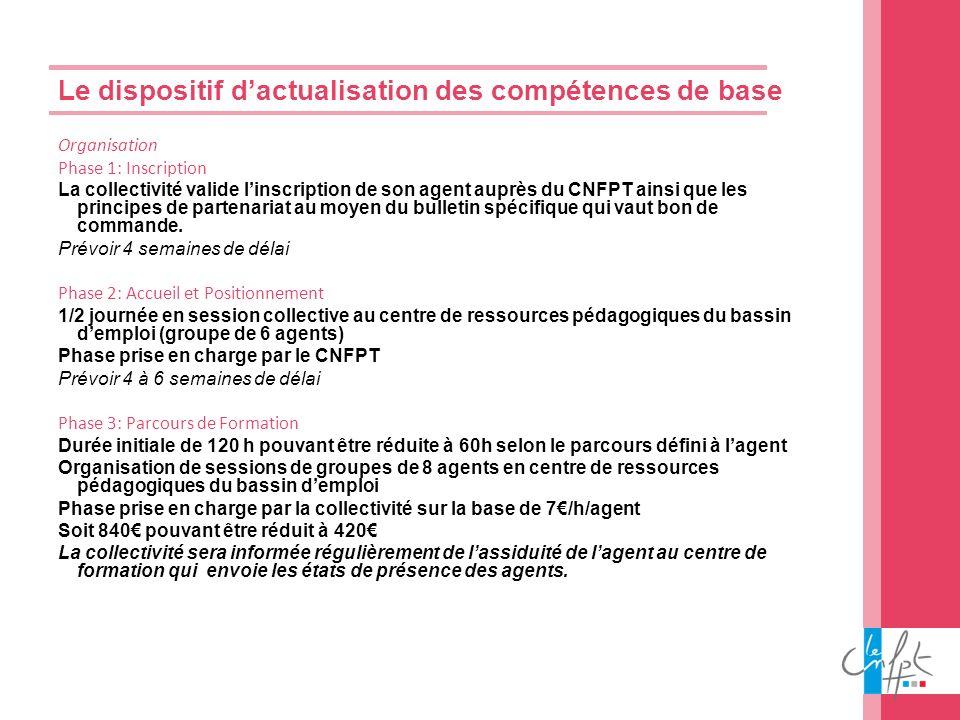 Le dispositif dactualisation des compétences de base Organisation Phase 1: Inscription La collectivité valide linscription de son agent auprès du CNFP