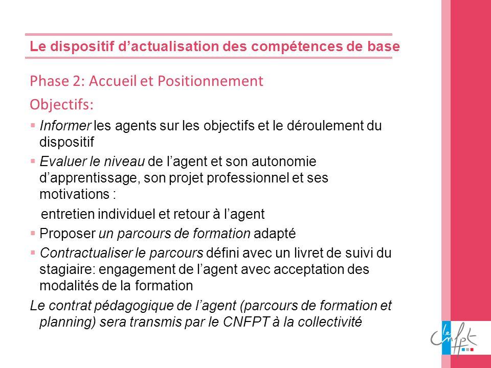 Le dispositif dactualisation des compétences de base Phase 2: Accueil et Positionnement Objectifs: Informer les agents sur les objectifs et le déroule