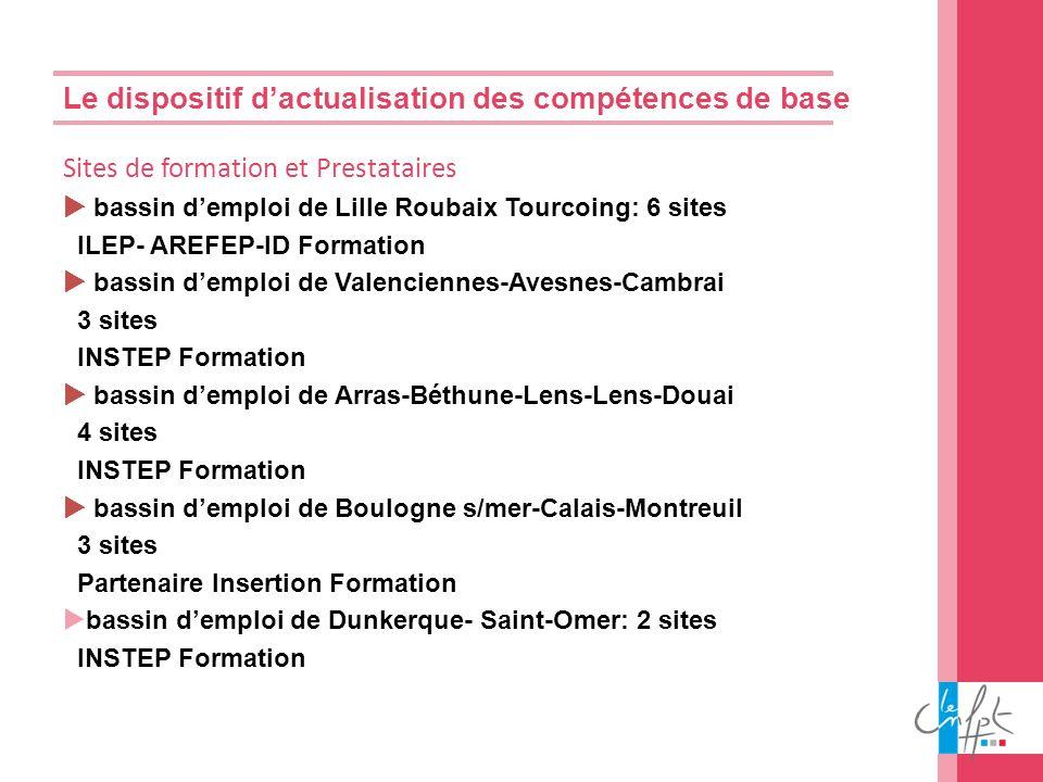 Le dispositif dactualisation des compétences de base Sites de formation et Prestataires bassin demploi de Lille Roubaix Tourcoing: 6 sites ILEP- AREFE