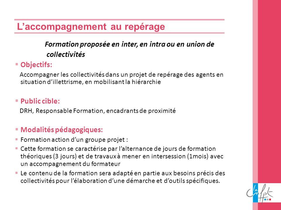 Laccompagnement au repérage Formation proposée en inter, en intra ou en union de collectivités Objectifs: Accompagner les collectivités dans un projet
