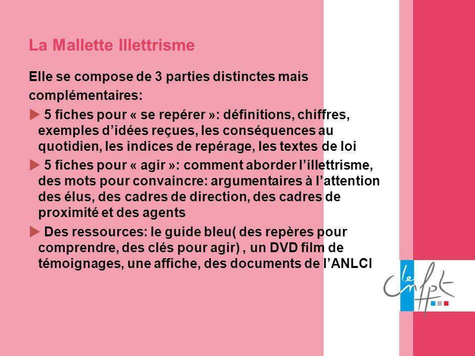 La Mallette Illettrisme Elle se compose de 3 parties distinctes mais complémentaires: 5 fiches pour « se repérer »: définitions, chiffres, exemples di