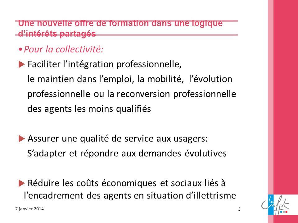 Une nouvelle offre de formation dans une logique dintérêts partagés 7 janvier 2014 Pour la collectivité: Faciliter lintégration professionnelle, le ma