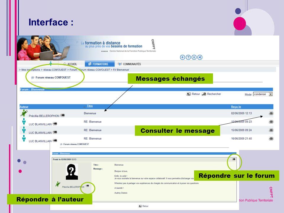 Interface : Messages échangés Répondre sur le forum Répondre à lauteur Consulter le message