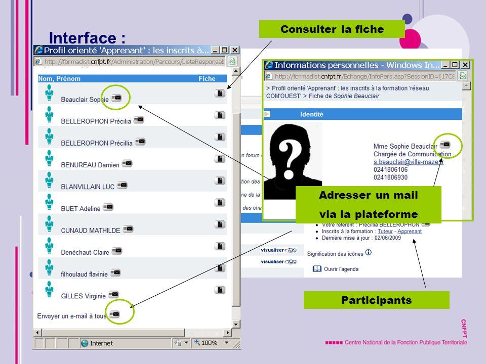 Interface : Participants Consulter la fiche Adresser un mail via la plateforme