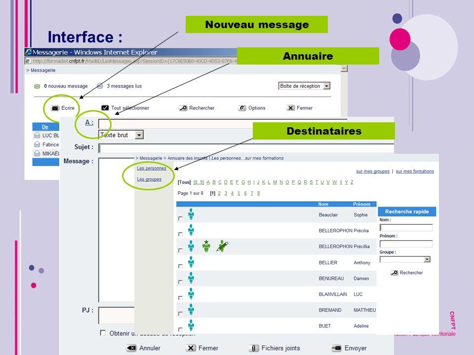 Interface : Nouveau message Annuaire Destinataires