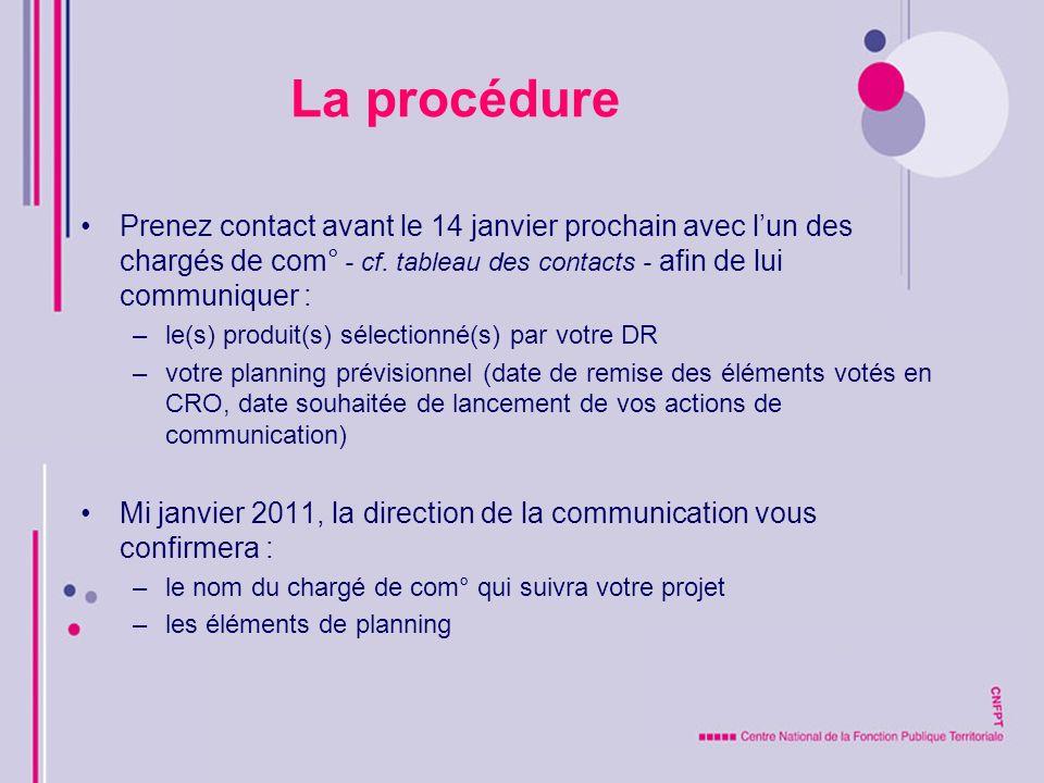 La procédure Prenez contact avant le 14 janvier prochain avec lun des chargés de com° - cf. tableau des contacts - afin de lui communiquer : –le(s) pr