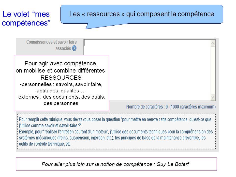 Le volet mes compétences Classer ses compétences par domaines 6 domaines de compétences sont proposés et définis (en référence à lEuropass) www.europass.cedefop.eu.int