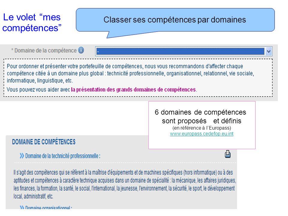 Le volet mes compétences Classer ses compétences par domaines 6 domaines de compétences sont proposés et définis (en référence à lEuropass) www.europa