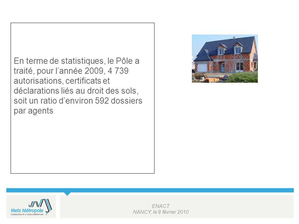 ENACT NANCY, le 9 février 2010 En terme de statistiques, le Pôle a traité, pour lannée 2009, 4 739 autorisations, certificats et déclarations liés au droit des sols, soit un ratio denviron 592 dossiers par agents