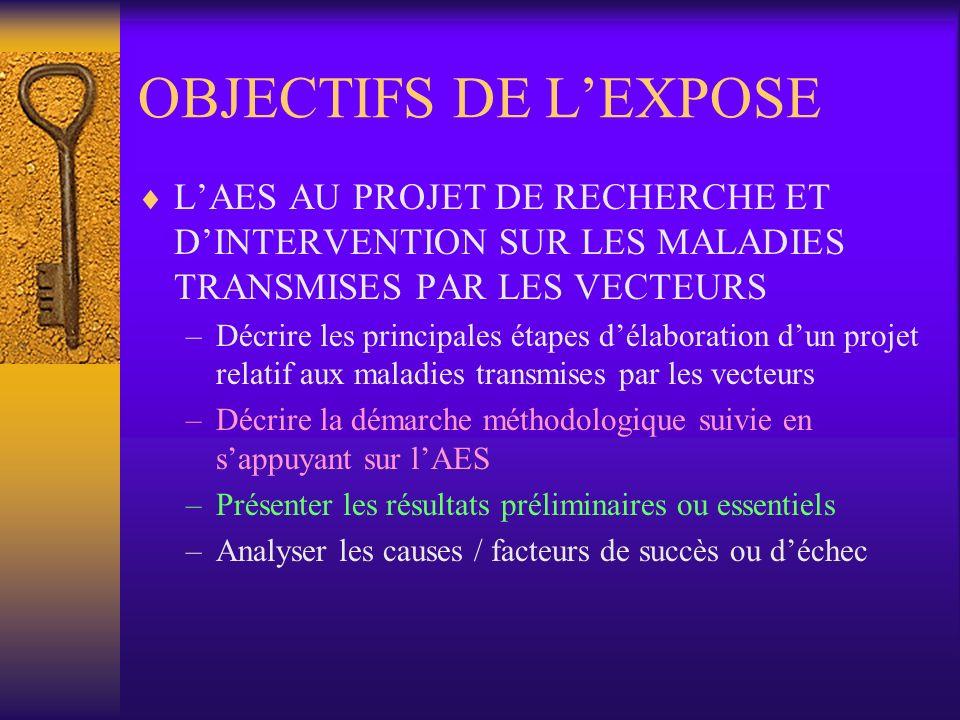 LECONS A TIRER/ CONCLUSION FACTEURS DE SUCCES RESPECT DE LAPPROCHE / MENTALITE SOUPLESSE DADAPTATION/ HUMILITE INTEGRATION DES INTERVENTIONS DANS UN PROCESSUS DE DEVELOPPEMENT GLOBAL FACTEURS DÉCHEC DIFFICULTE DE LA TRANSDISCIPLINARITE NIVEAU DE PARTICIPATION DE LA COMMUNAUTE / FRUSTRATION/ SUSPICION