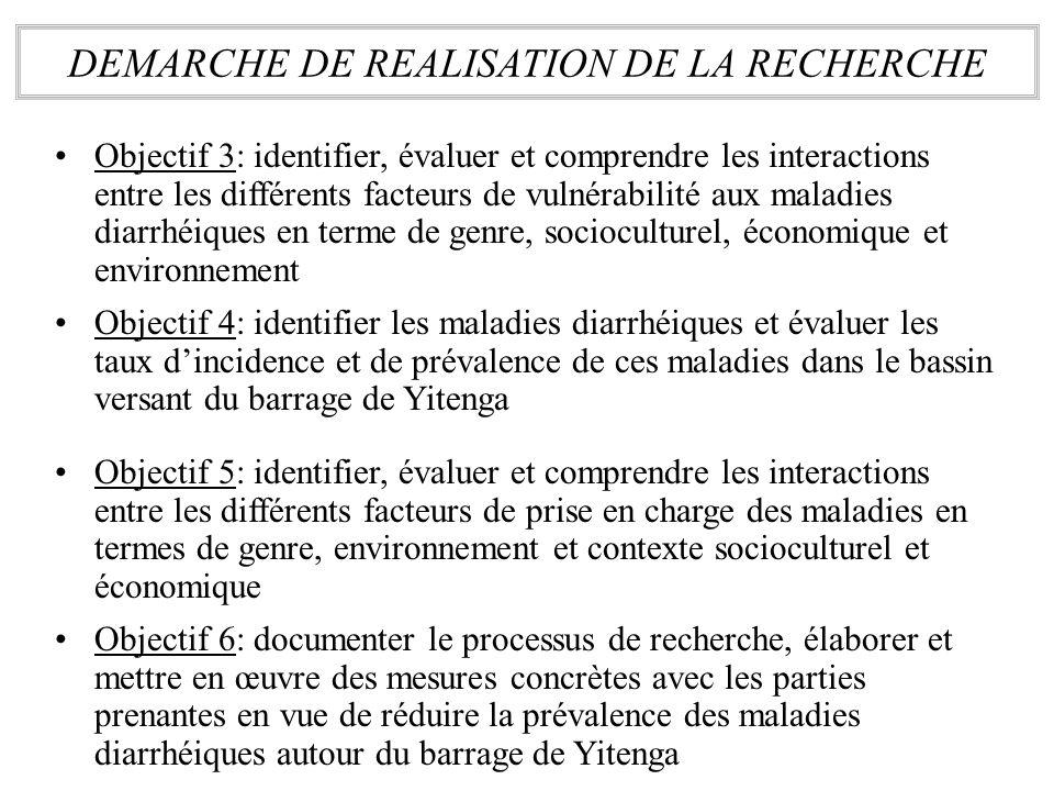 DEMARCHE DE REALISATION DE LA RECHERCHE Objectif 3: identifier, évaluer et comprendre les interactions entre les différents facteurs de vulnérabilité