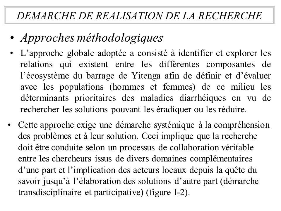 Approches méthodologiques Lapproche globale adoptée a consisté à identifier et explorer les relations qui existent entre les différentes composantes d