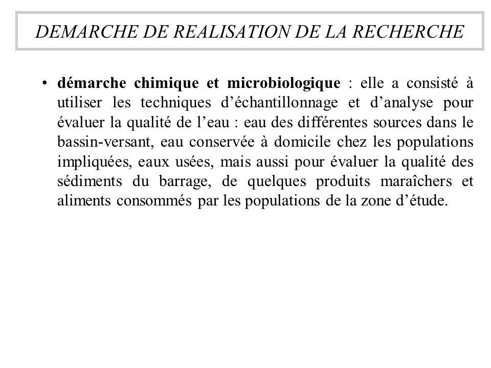 démarche chimique et microbiologique : elle a consisté à utiliser les techniques déchantillonnage et danalyse pour évaluer la qualité de leau : eau de