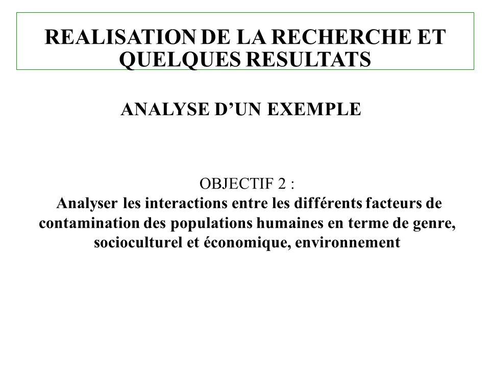 OBJECTIF 2 : Analyser les interactions entre les différents facteurs de contamination des populations humaines en terme de genre, socioculturel et éco