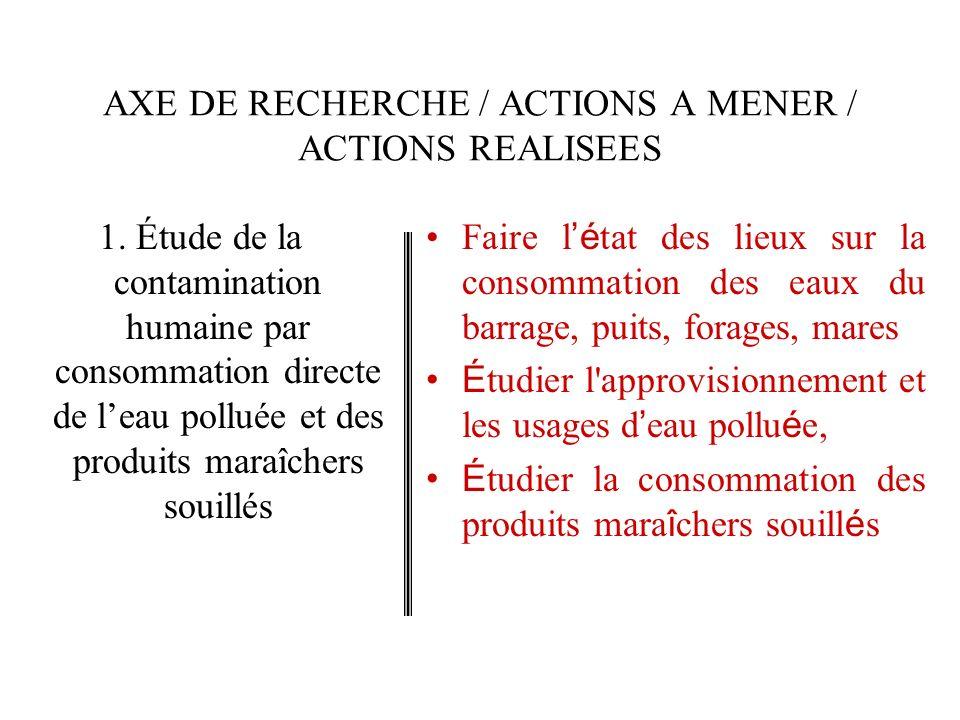 AXE DE RECHERCHE / ACTIONS A MENER / ACTIONS REALISEES 1. Étude de la contamination humaine par consommation directe de leau polluée et des produits m