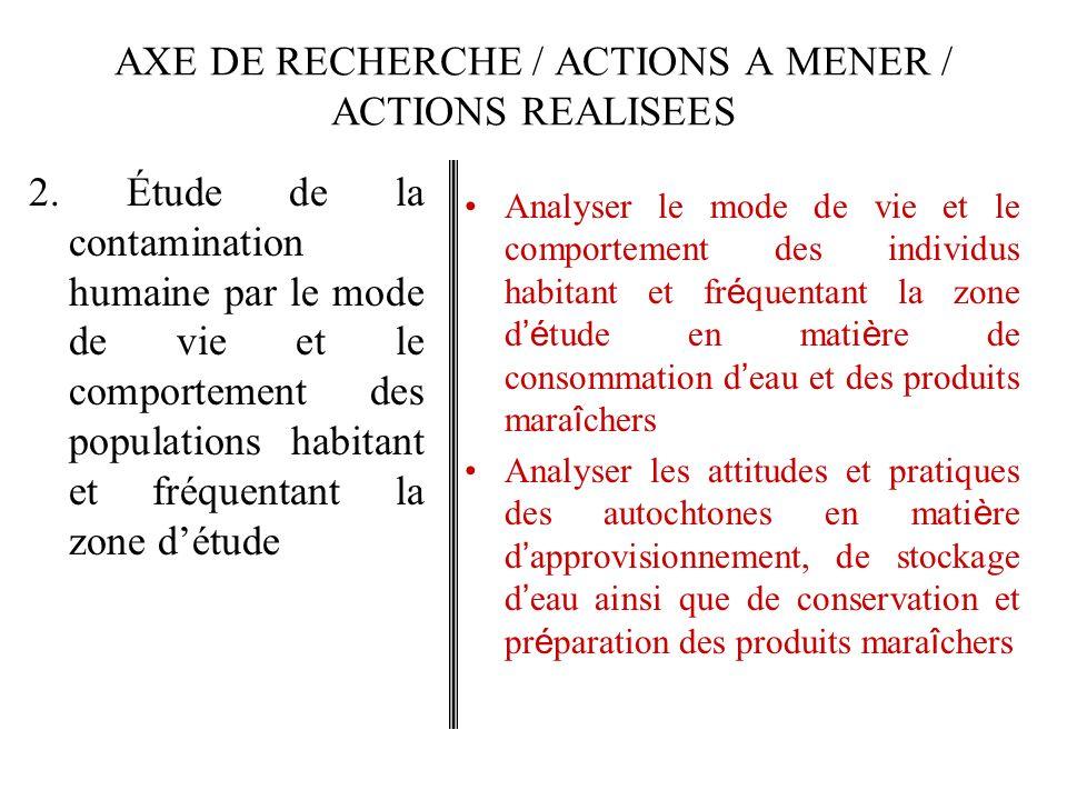 AXE DE RECHERCHE / ACTIONS A MENER / ACTIONS REALISEES 2. Étude de la contamination humaine par le mode de vie et le comportement des populations habi