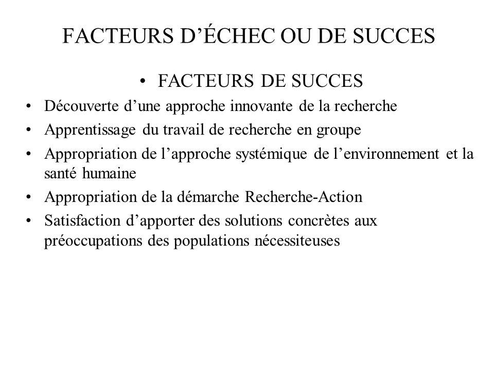 FACTEURS DÉCHEC OU DE SUCCES FACTEURS DE SUCCES Découverte dune approche innovante de la recherche Apprentissage du travail de recherche en groupe App