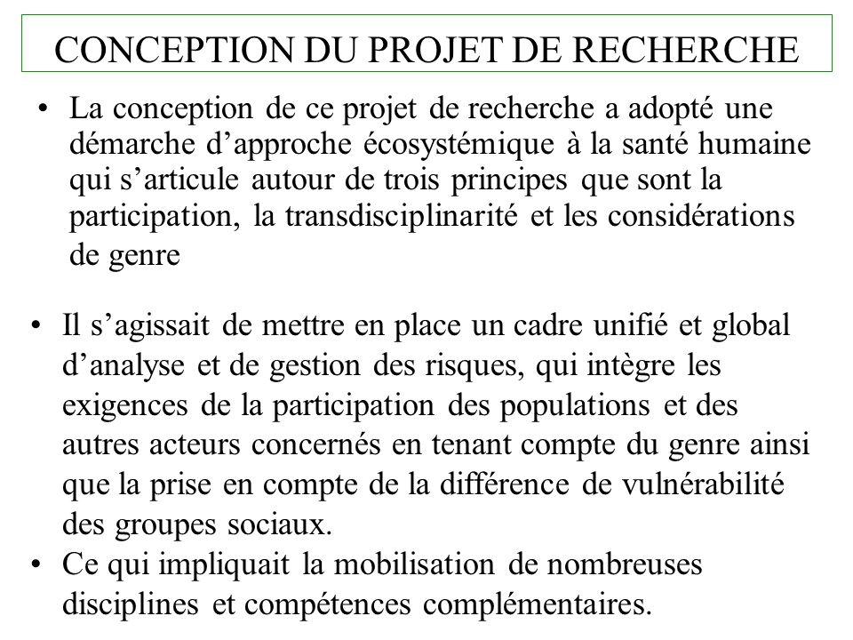 CONCEPTION DU PROJET DE RECHERCHE La finalisation de la proposition de recherche soumise au CRDI avait subit plusieurs étapes.