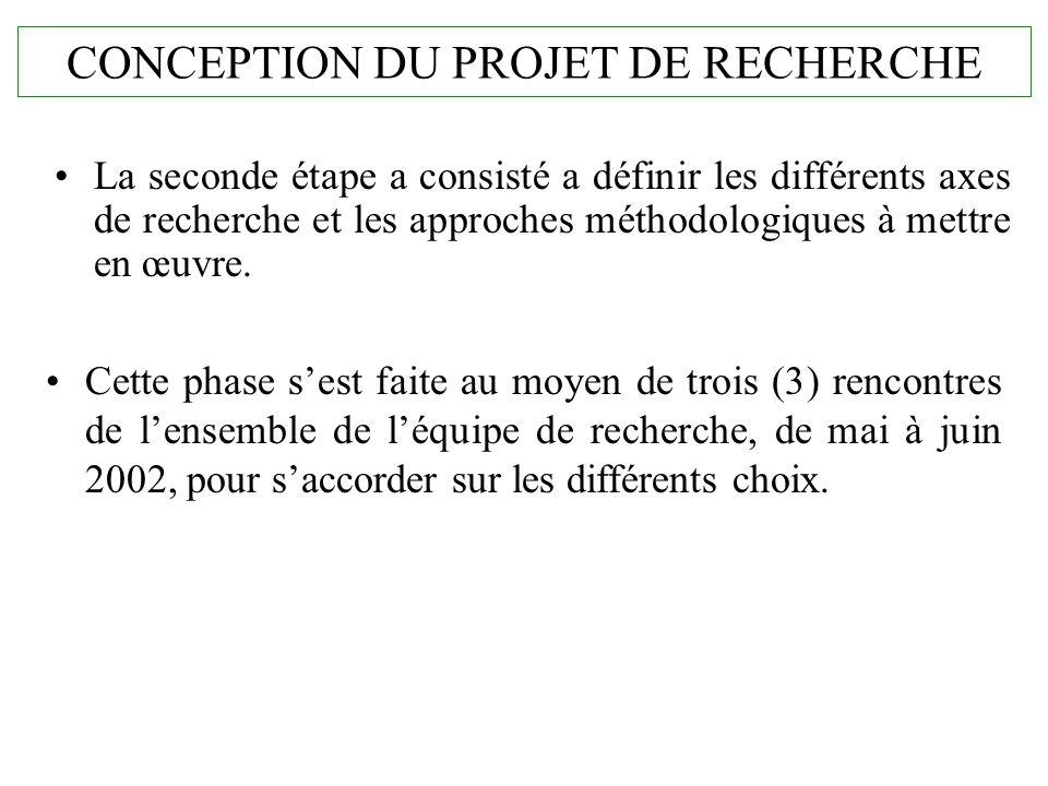 CONCEPTION DU PROJET DE RECHERCHE La seconde étape a consisté a définir les différents axes de recherche et les approches méthodologiques à mettre en