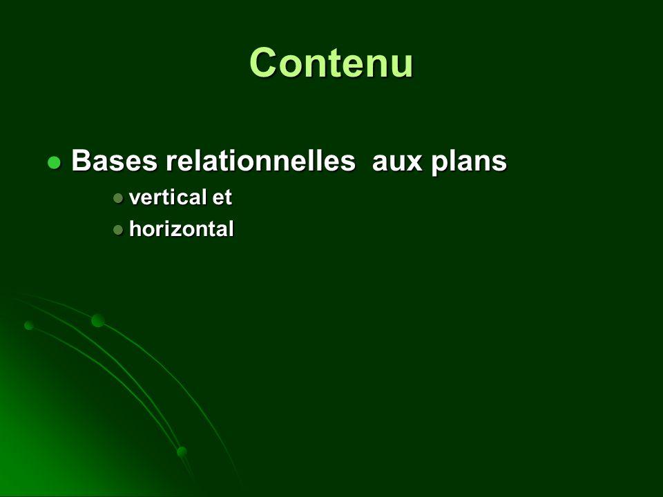 Contenu Bases relationnelles aux plans Bases relationnelles aux plans vertical et vertical et horizontal horizontal