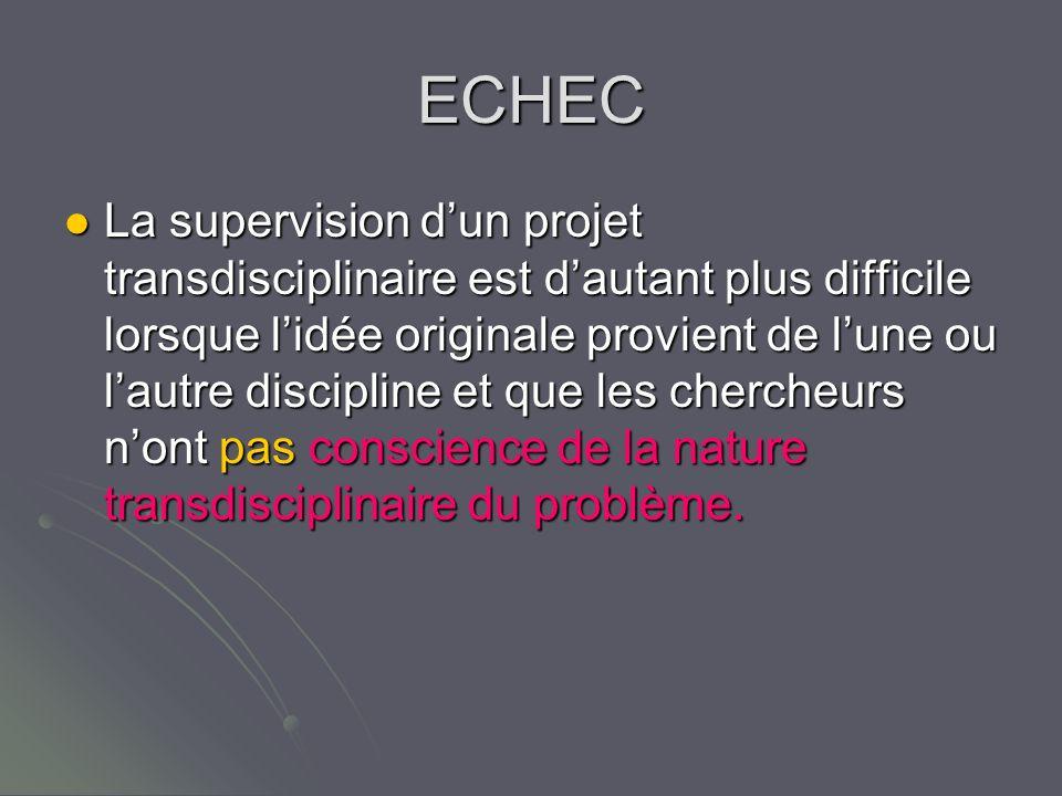 ECHEC La supervision dun projet transdisciplinaire est dautant plus difficile lorsque lidée originale provient de lune ou lautre discipline et que les chercheurs nont pas conscience de la nature transdisciplinaire du problème.