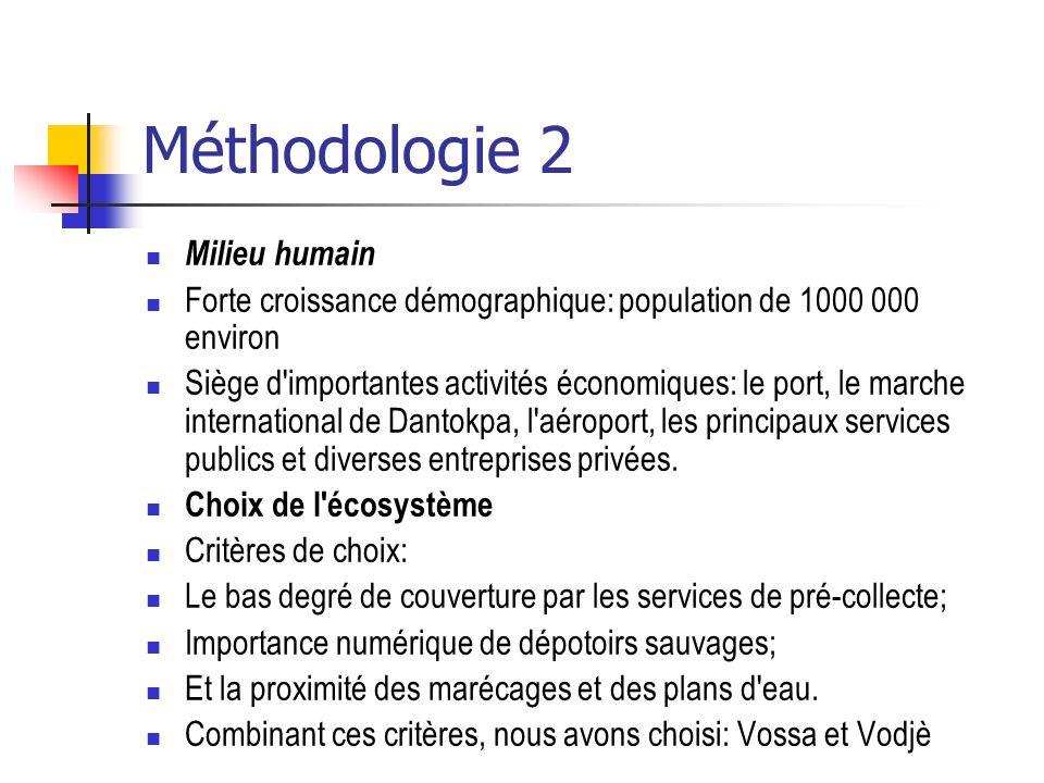 Méthodologie 2 Milieu humain Forte croissance démographique: population de 1000 000 environ Siège d'importantes activités économiques: le port, le mar
