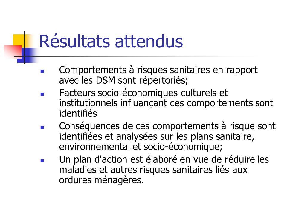 Résultats attendus Comportements à risques sanitaires en rapport avec les DSM sont répertoriés; Facteurs socio-économiques culturels et institutionnel