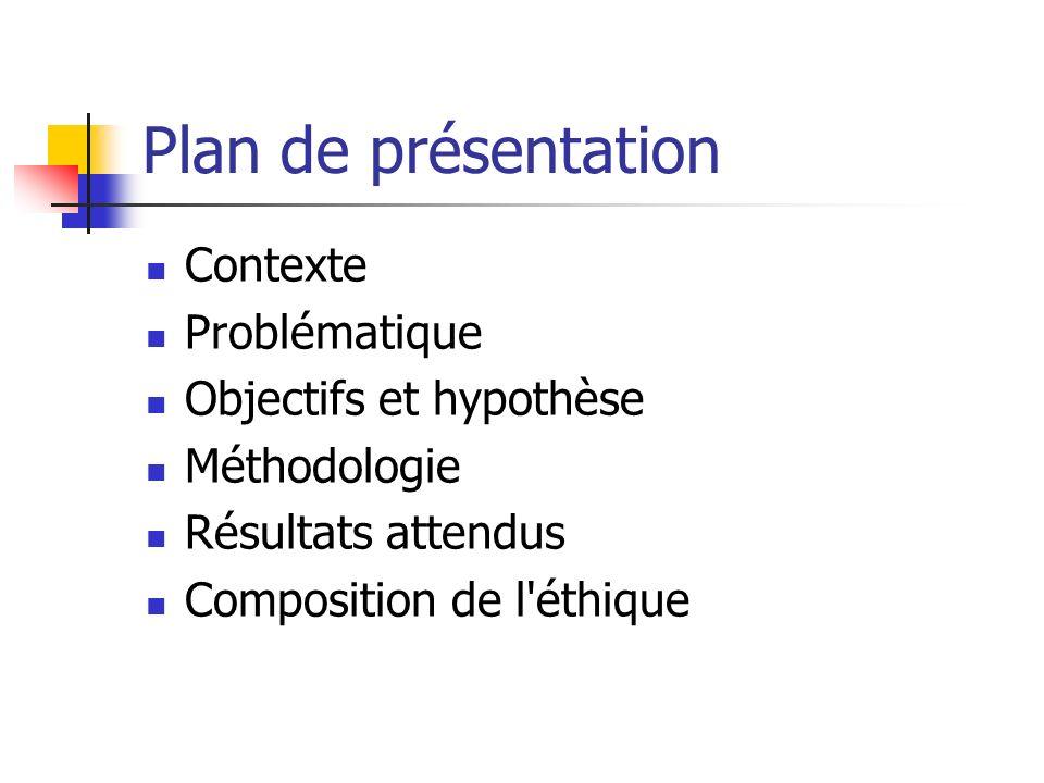 Plan de présentation Contexte Problématique Objectifs et hypothèse Méthodologie Résultats attendus Composition de l'éthique