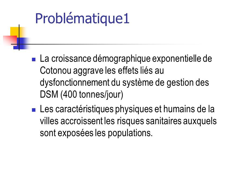 Problématique1 La croissance démographique exponentielle de Cotonou aggrave les effets liés au dysfonctionnement du système de gestion des DSM (400 to