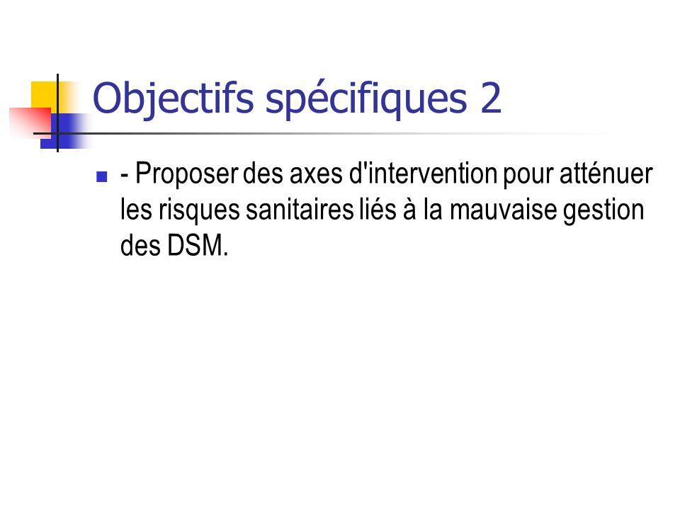 Objectifs spécifiques 2 - Proposer des axes d'intervention pour atténuer les risques sanitaires liés à la mauvaise gestion des DSM.