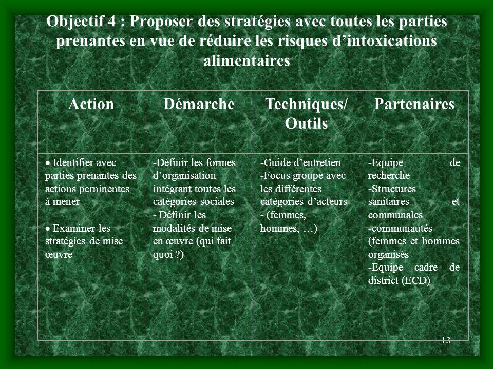13 Objectif 4 : Proposer des stratégies avec toutes les parties prenantes en vue de réduire les risques dintoxications alimentaires ActionDémarcheTech