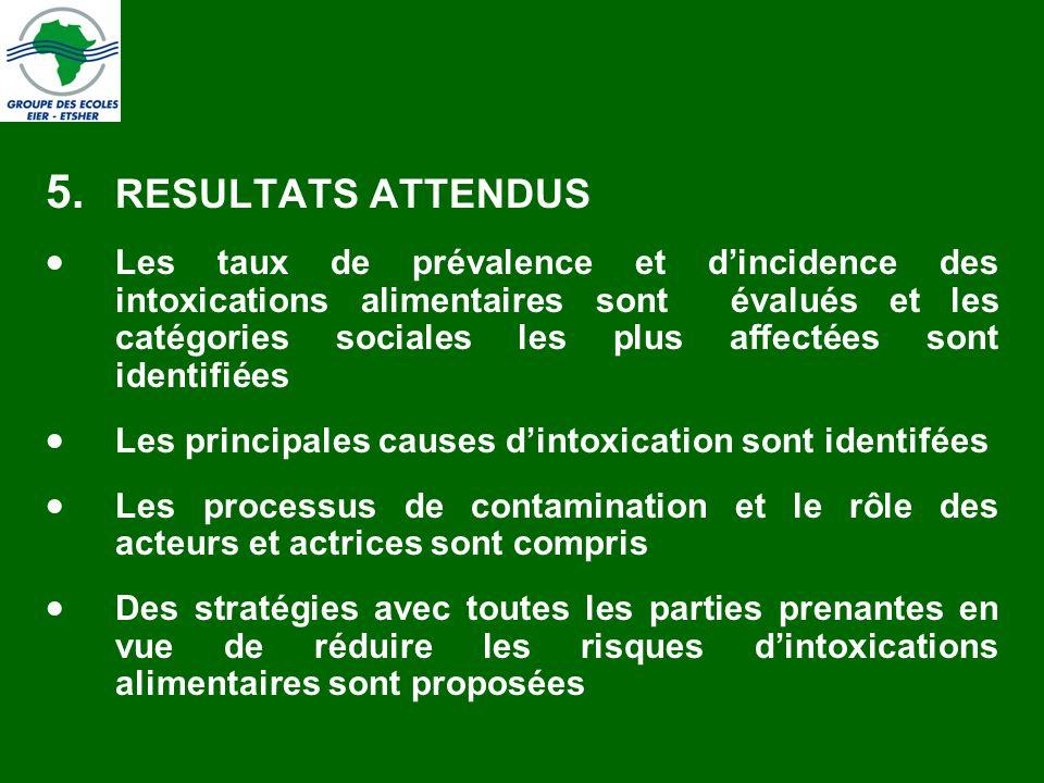 5. RESULTATS ATTENDUS Les taux de prévalence et dincidence des intoxications alimentaires sont évalués et les catégories sociales les plus affectées s