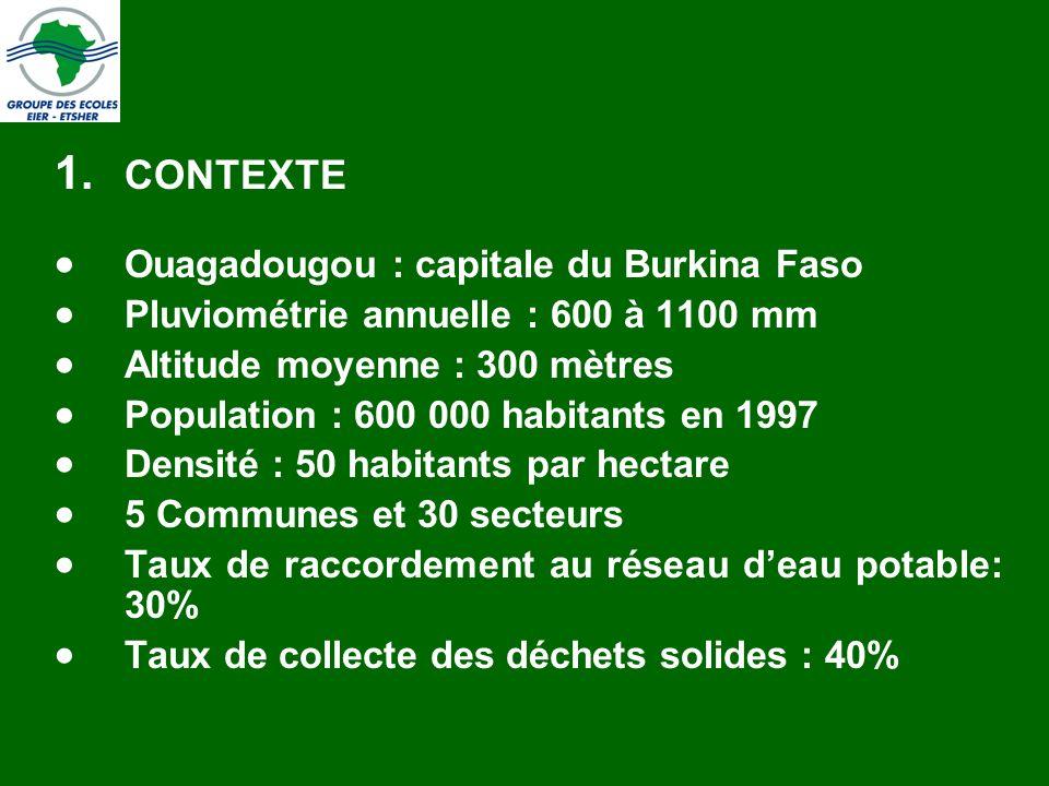 1. CONTEXTE Ouagadougou : capitale du Burkina Faso Pluviométrie annuelle : 600 à 1100 mm Altitude moyenne : 300 mètres Population : 600 000 habitants