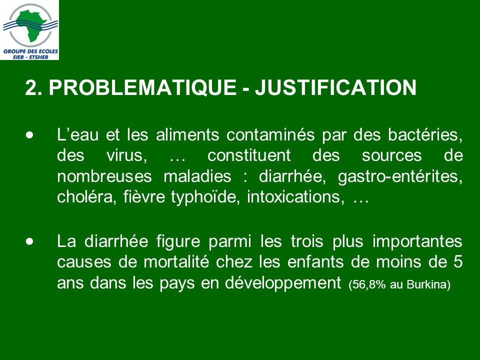 2. PROBLEMATIQUE - JUSTIFICATION Leau et les aliments contaminés par des bactéries, des virus, … constituent des sources de nombreuses maladies : diar