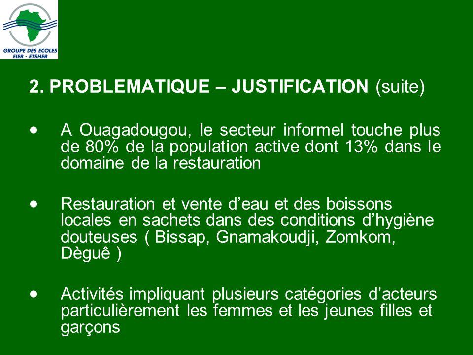 2. PROBLEMATIQUE – JUSTIFICATION (suite) A Ouagadougou, le secteur informel touche plus de 80% de la population active dont 13% dans le domaine de la