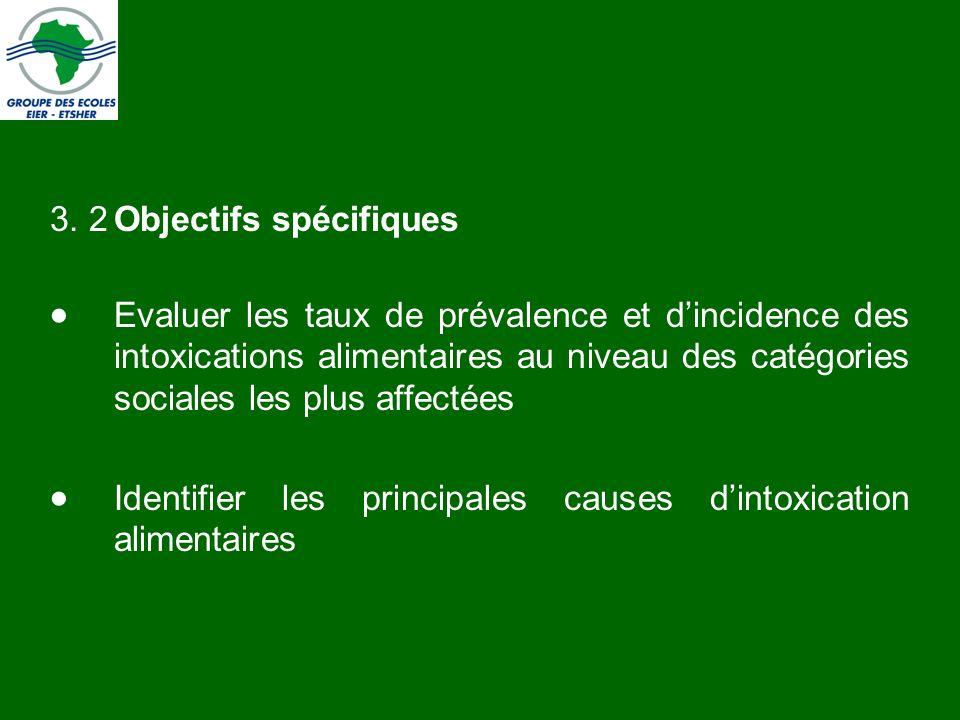 3. 2Objectifs spécifiques Evaluer les taux de prévalence et dincidence des intoxications alimentaires au niveau des catégories sociales les plus affec
