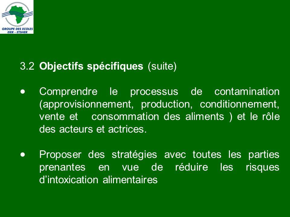 3.2Objectifs spécifiques (suite) Comprendre le processus de contamination (approvisionnement, production, conditionnement, vente et consommation des aliments ) et le rôle des acteurs et actrices.